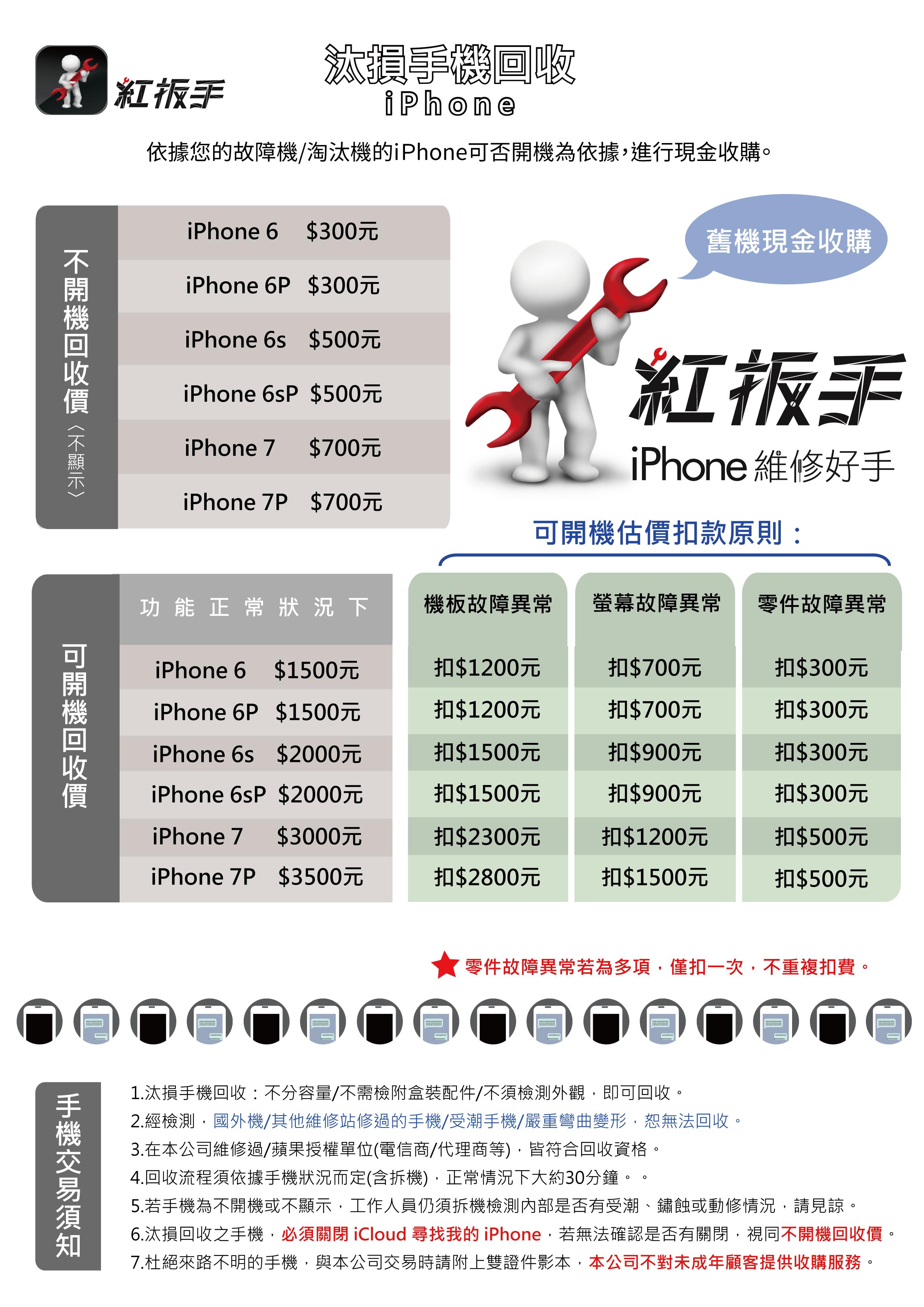 太損手機回收20190203-01