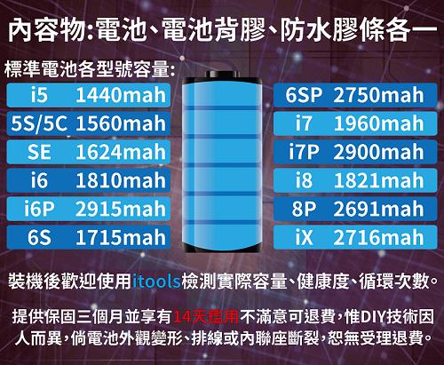 DIY電池販售2019(標準)-01